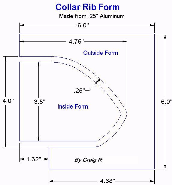 b9helpers collar rib form diagram